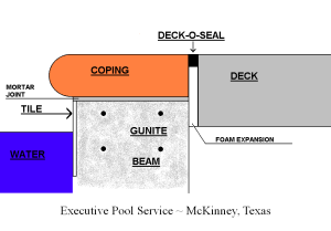 photo of swimming pool profile repair executive pool service mckinney frisco plano texas
